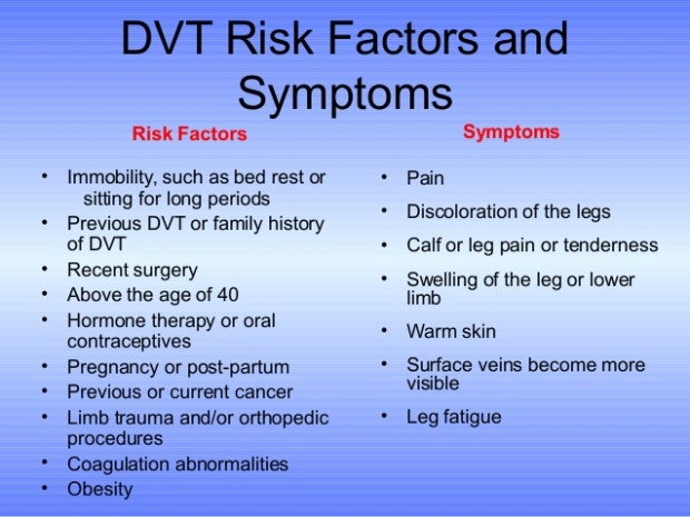 Know the risk factors and symptoms, it could save your life
