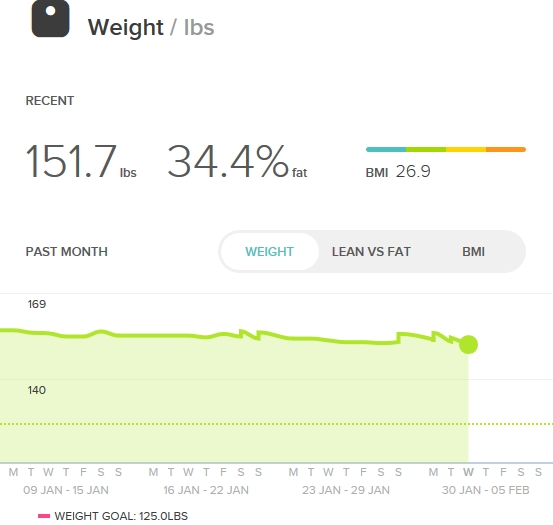 Fitness Weight month 8