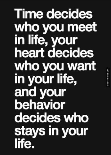 Your behaviour